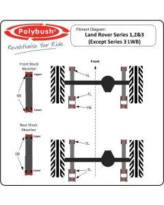 Series SWB Polybush Kit - BLACK CURRENTLY OUT OF STOCK, NO ETA