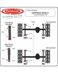 Series LWB Polybush Kit