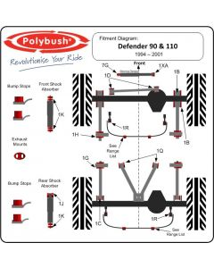 Discovery 1, RRC 86-94 and Defender to 2A626644 Polybush Kit
