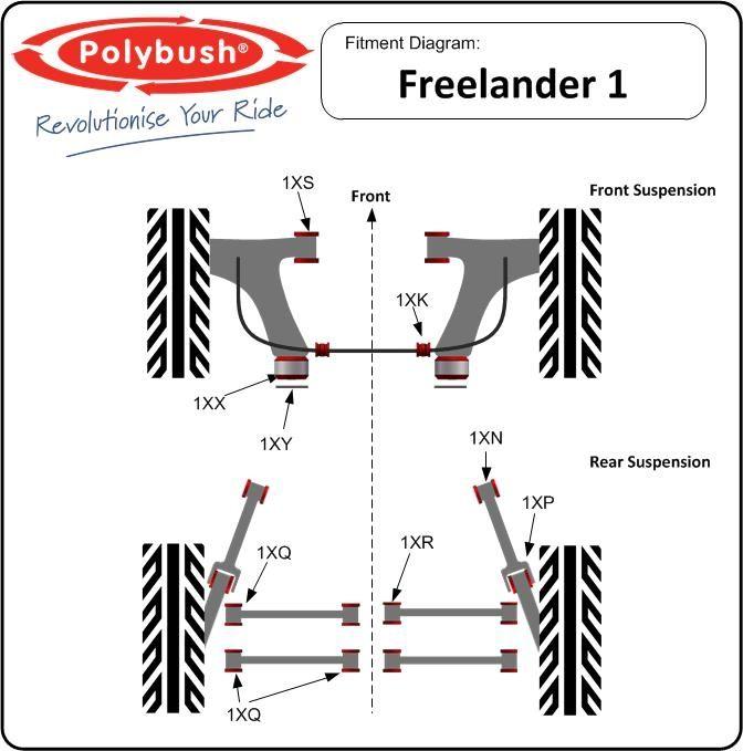 Freelander 1 Polybush Orange Kit