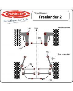 Freelander 2 Polybush Orange Kit