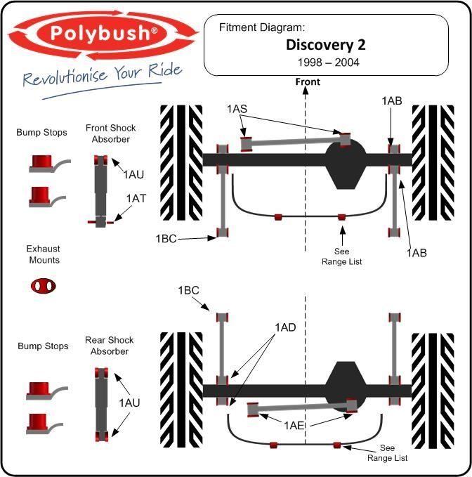 Discovery 2 Orange Polybush Kit